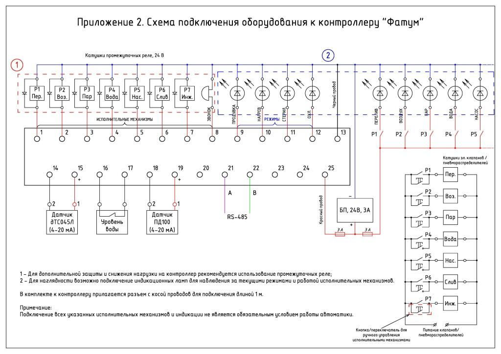 Elitech, eTC -974 - холодильные контроллеры, контроль холодильных